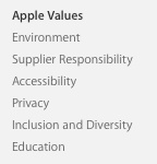 Apple_values